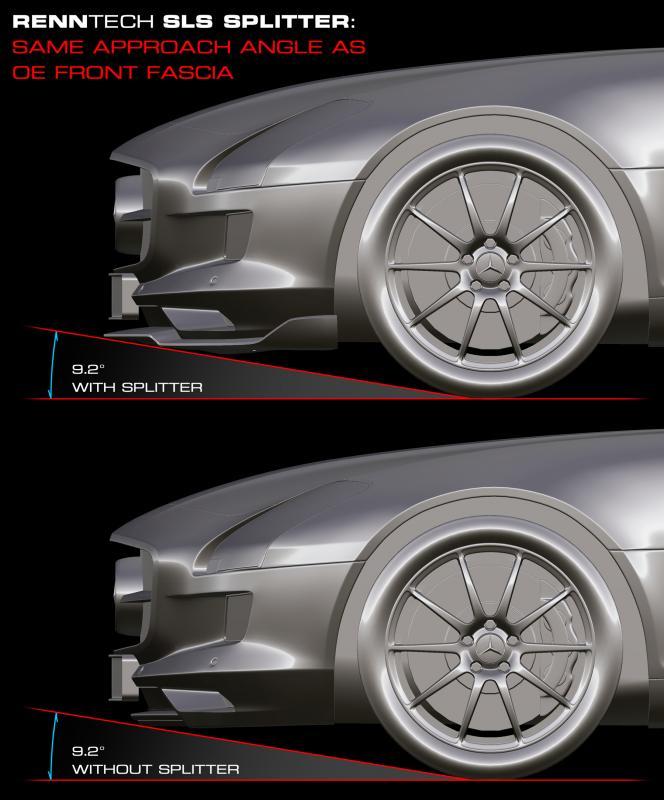 RENNtech Carbon Fiber | Front Splitter | C197 | SLS AMG